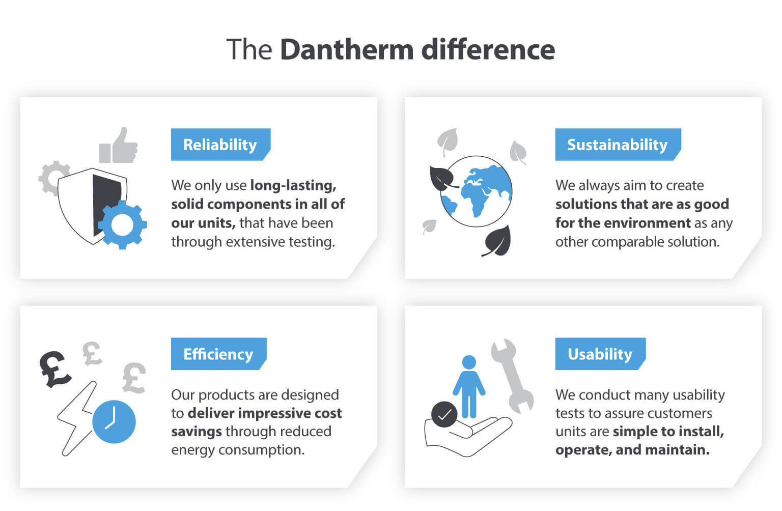 The Dantherm difference