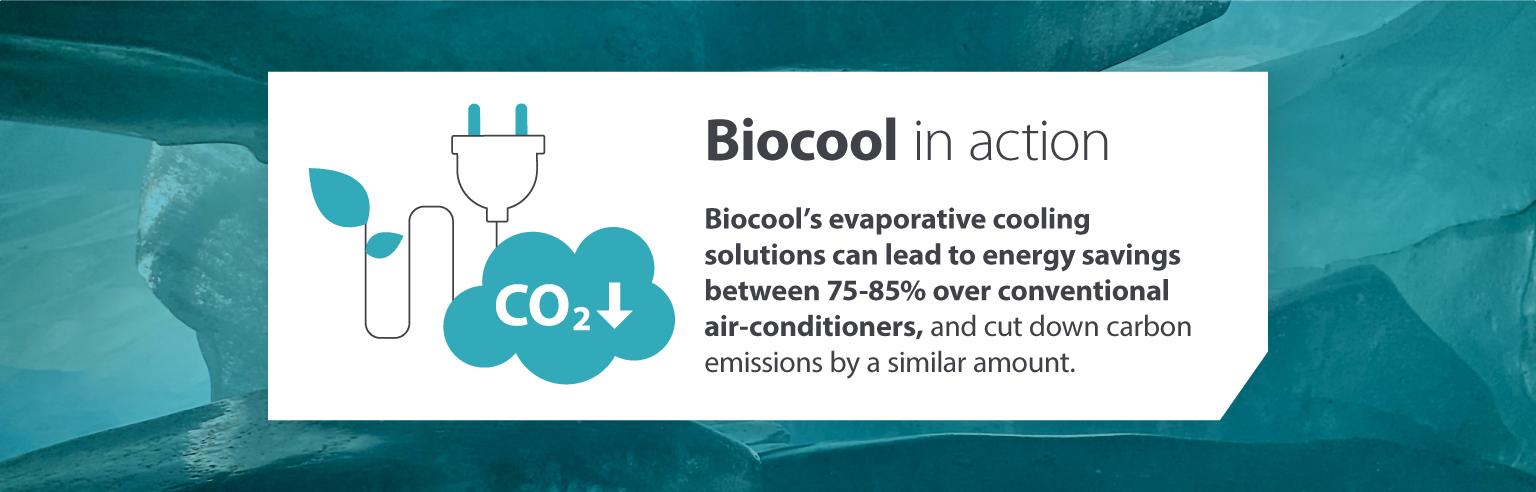 Biocool in action