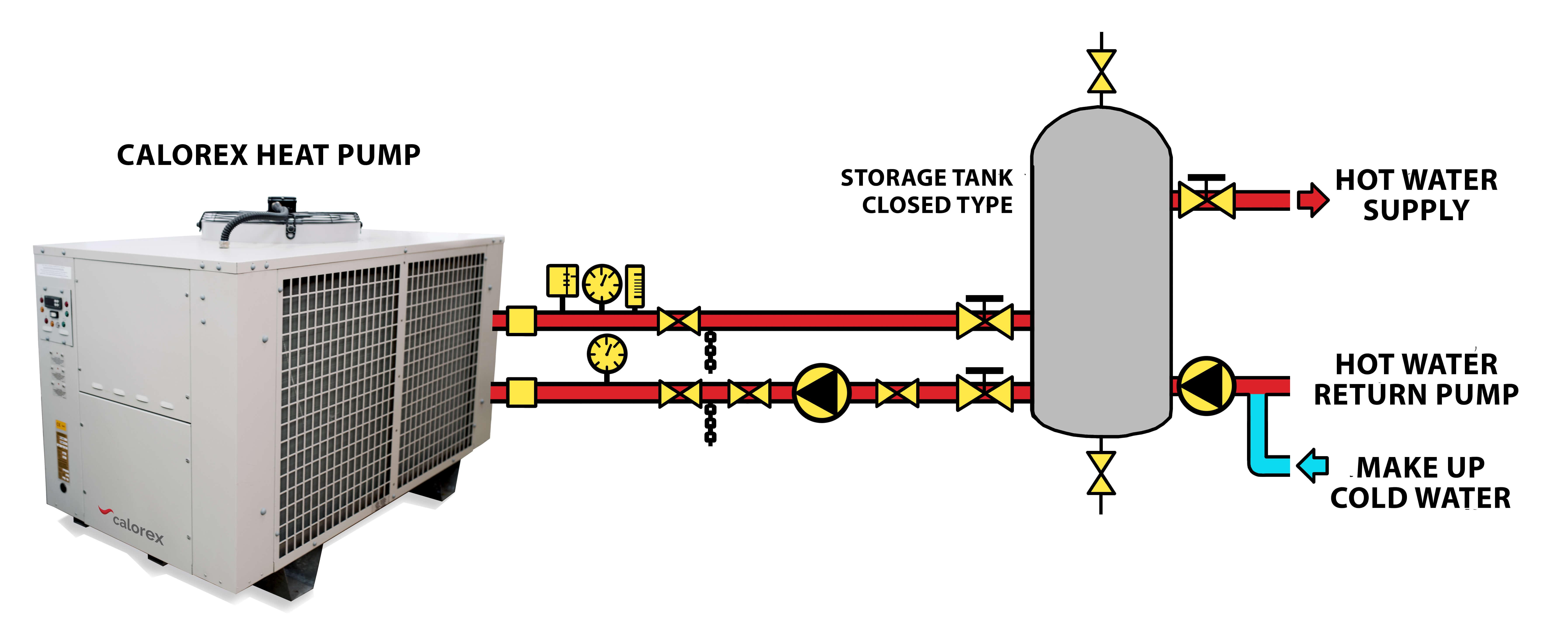 Typical installation diagram for Calorex hot water heat pump