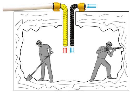 Dust bag application underground